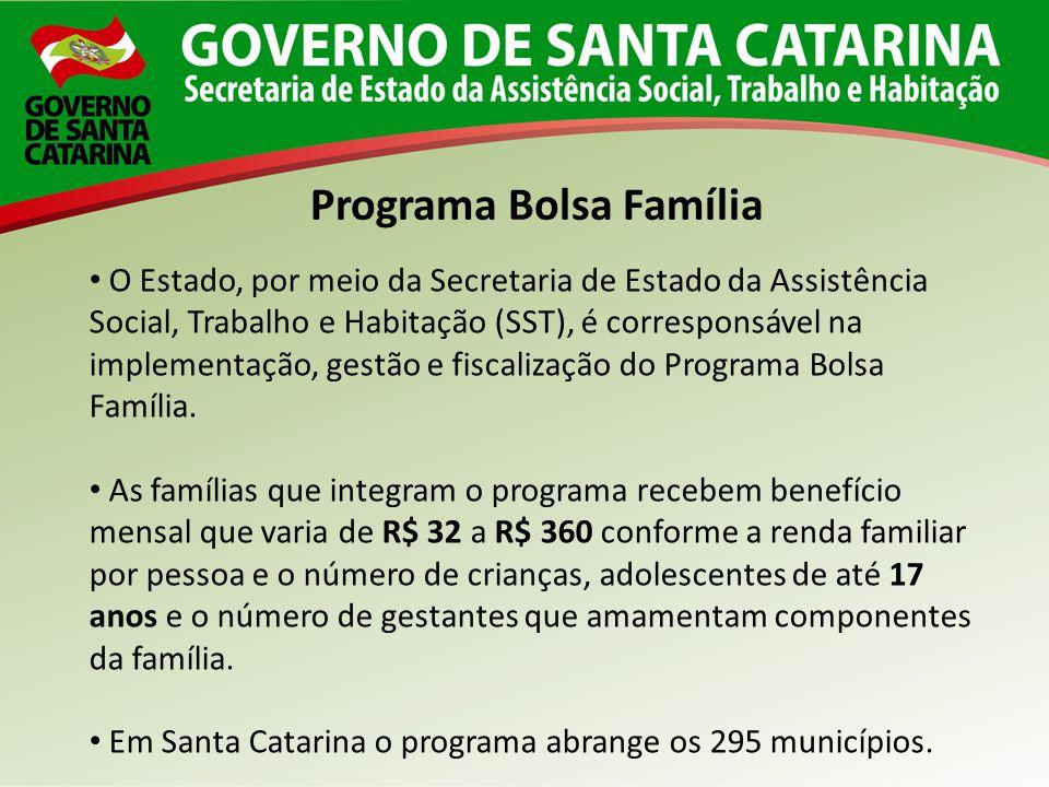 O Estado, por meio da Secretaria de Estado da Assistência Social, Trabalho e Habitação (SST), é corresponsável na implementação, gestão e fiscalização