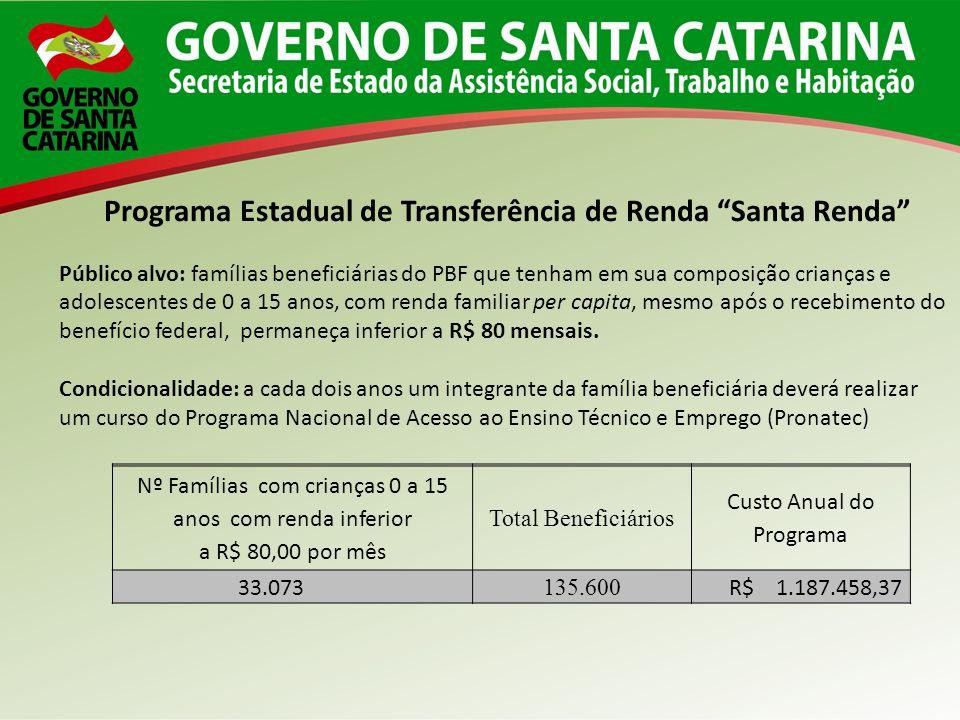 """Programa Estadual de Transferência de Renda """"Santa Renda"""" Público alvo: famílias beneficiárias do PBF que tenham em sua composição crianças e adolesce"""
