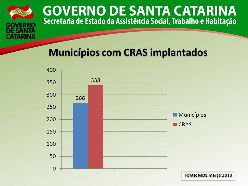 Fonte: MDS março 2013 Municípios com CRAS implantados