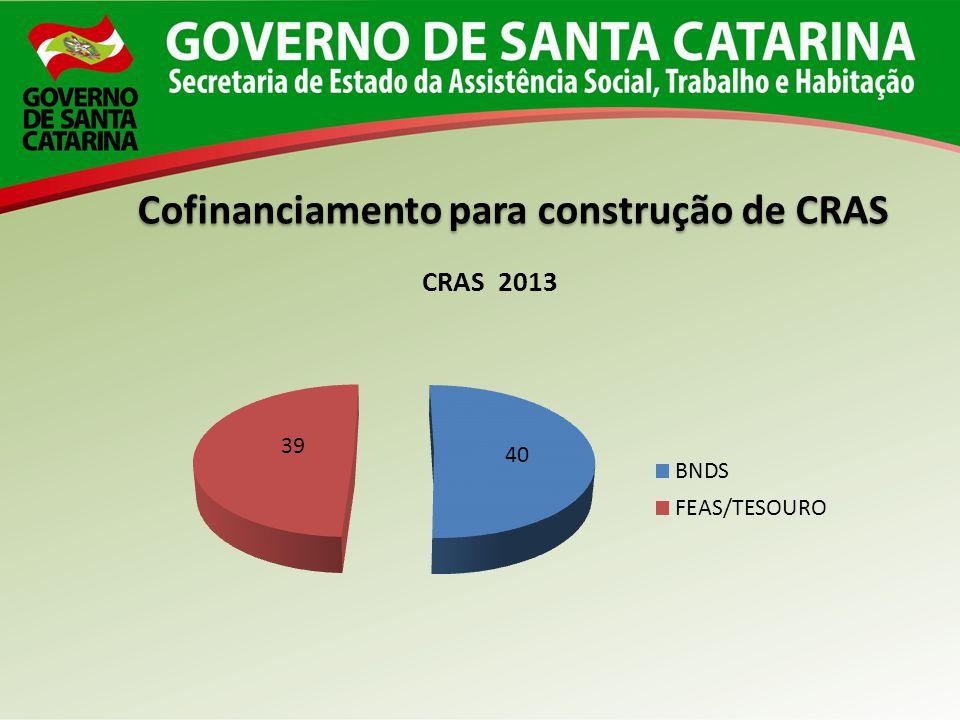 Cofinanciamento para construção de CRAS