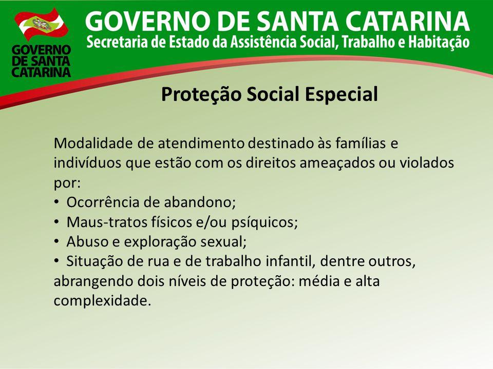 Proteção Social Especial Modalidade de atendimento destinado às famílias e indivíduos que estão com os direitos ameaçados ou violados por: Ocorrência