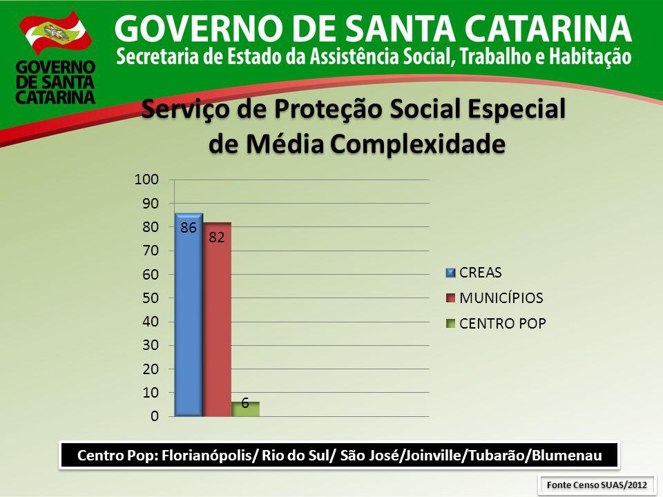 Centro Pop: Florianópolis/ Rio do Sul/ São José/Joinville/Tubarão/Blumenau Fonte Censo SUAS/2012 Serviço de Proteção Social Especial de Média Complexi