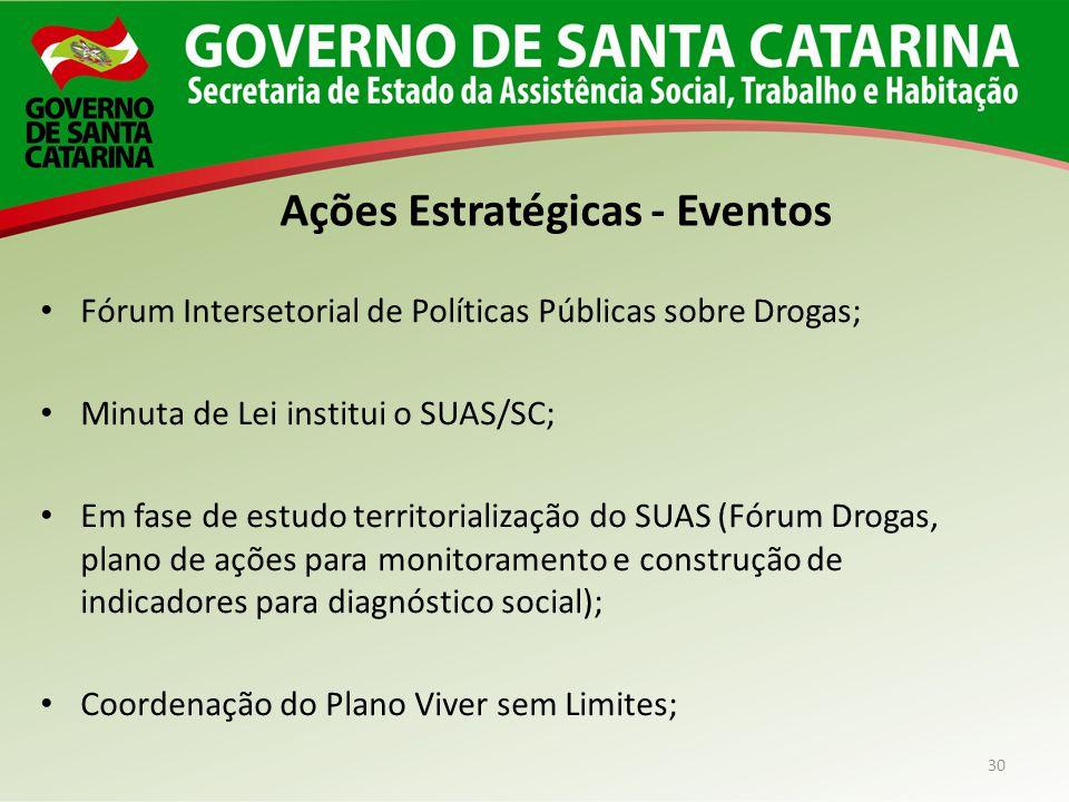 30 Fórum Intersetorial de Políticas Públicas sobre Drogas; Minuta de Lei institui o SUAS/SC; Em fase de estudo territorialização do SUAS (Fórum Drogas