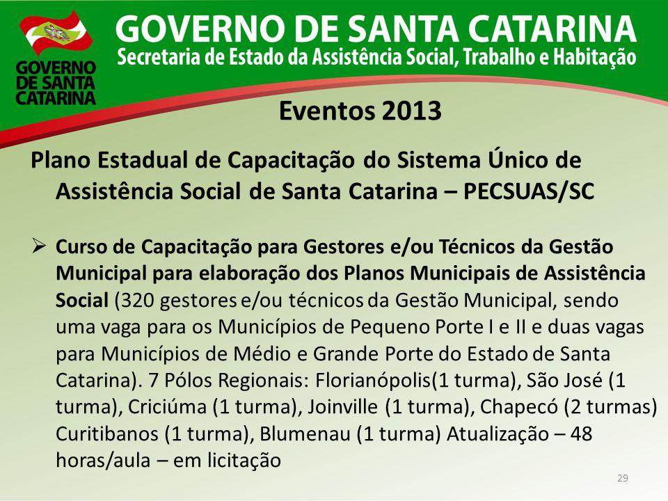 29 Plano Estadual de Capacitação do Sistema Único de Assistência Social de Santa Catarina – PECSUAS/SC  Curso de Capacitação para Gestores e/ou Técni