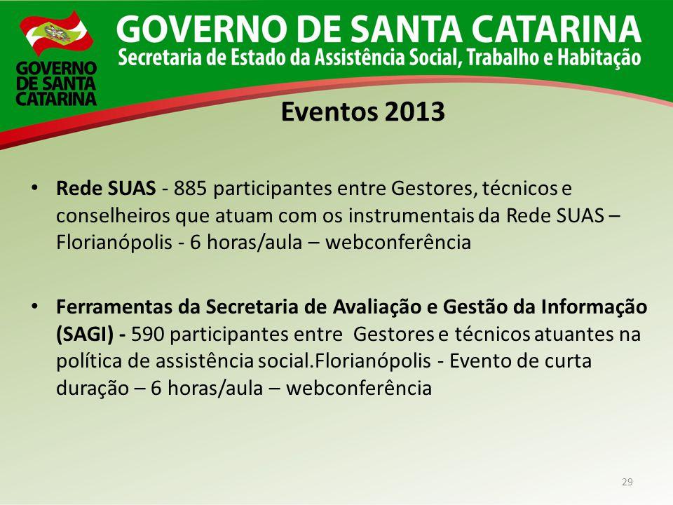 29 Rede SUAS - 885 participantes entre Gestores, técnicos e conselheiros que atuam com os instrumentais da Rede SUAS – Florianópolis - 6 horas/aula –