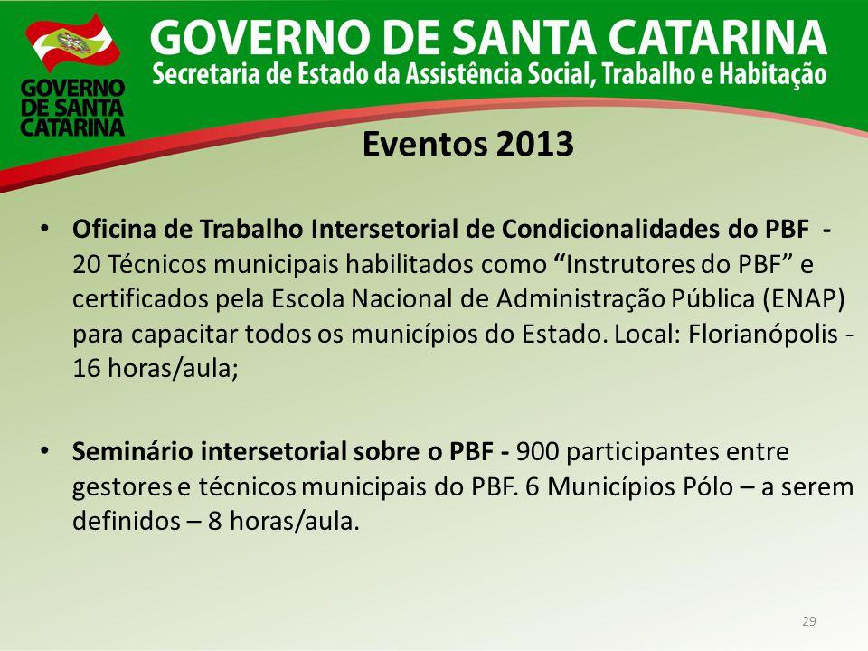 """29 Oficina de Trabalho Intersetorial de Condicionalidades do PBF - 20 Técnicos municipais habilitados como """"Instrutores do PBF"""" e certificados pela Es"""