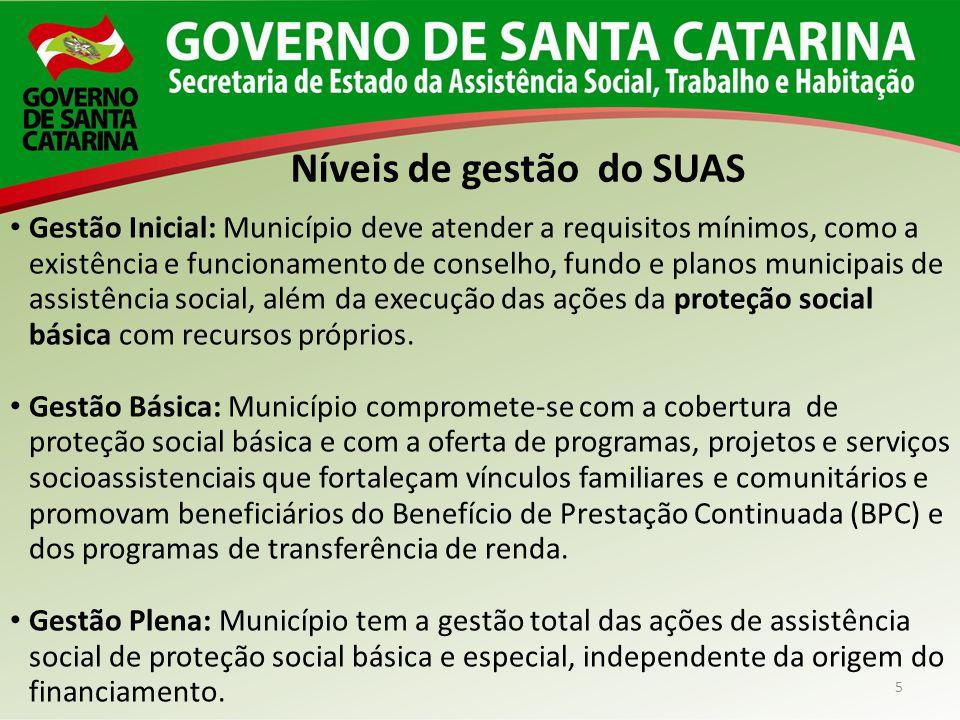 26 Evolução dos municípios cofinanciados com os serviços de Proteção Social Especial e Benefício Eventual