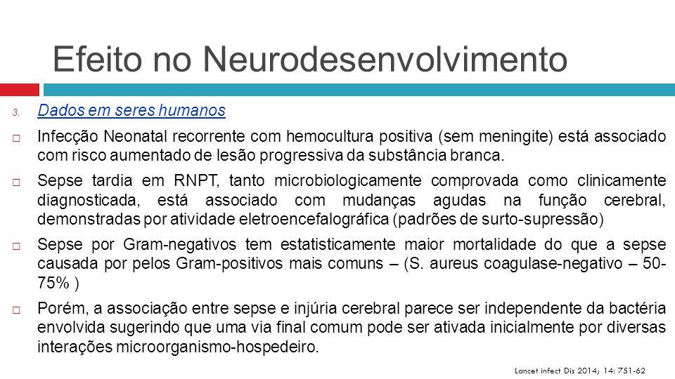 Efeito no Neurodesenvolvimento Lancet infect Dis 2014; 14: 751-62 3. Dados em seres humanos  Infecção Neonatal recorrente com hemocultura positiva (s