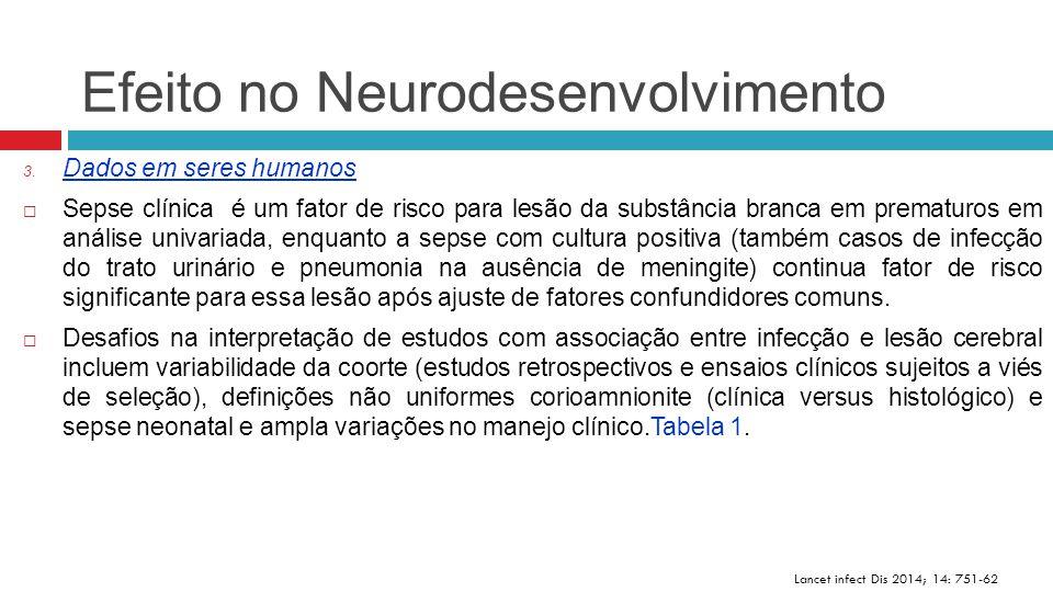 Efeito no Neurodesenvolvimento Lancet infect Dis 2014; 14: 751-62 3. Dados em seres humanos  Sepse clínica é um fator de risco para lesão da substânc