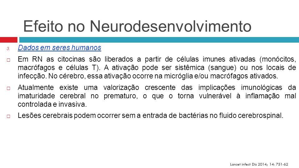 Efeito no Neurodesenvolvimento Lancet infect Dis 2014; 14: 751-62 3. Dados em seres humanos  Em RN as citocinas são liberados a partir de células imu