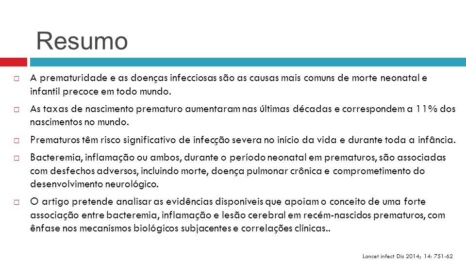 Corioamnionite e Lesão Cerebral Sorasisham, 2013:384 RN <29 sem (51% com CH); seguimento aos 30-42 semanas corrigidas A CH tem relação apenas com Paralisia Cerebral, sendo maior o risco quanto maior a gravidade da inflamação.