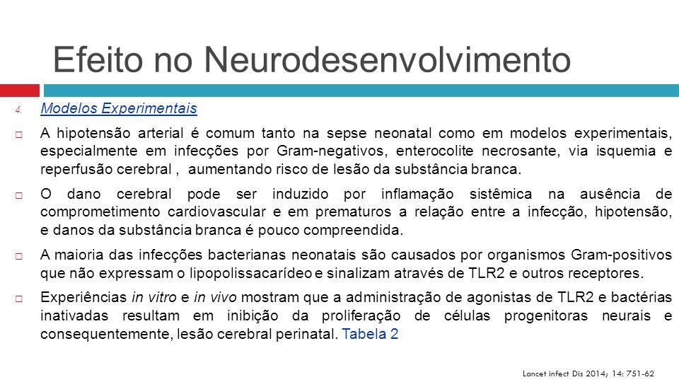 Efeito no Neurodesenvolvimento Lancet infect Dis 2014; 14: 751-62 4. Modelos Experimentais  A hipotensão arterial é comum tanto na sepse neonatal com