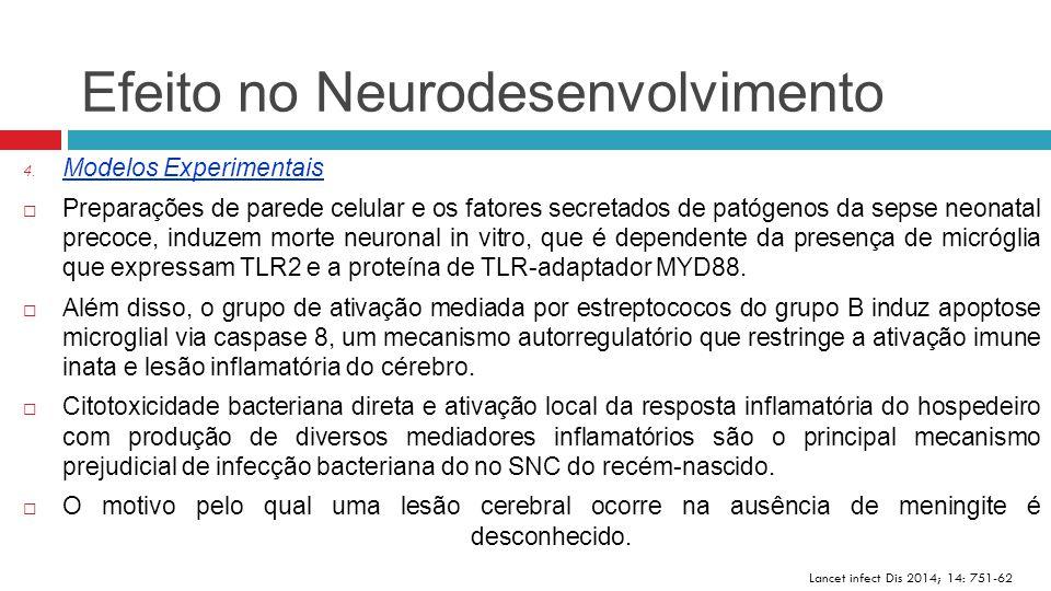 Efeito no Neurodesenvolvimento Lancet infect Dis 2014; 14: 751-62 4. Modelos Experimentais  Preparações de parede celular e os fatores secretados de