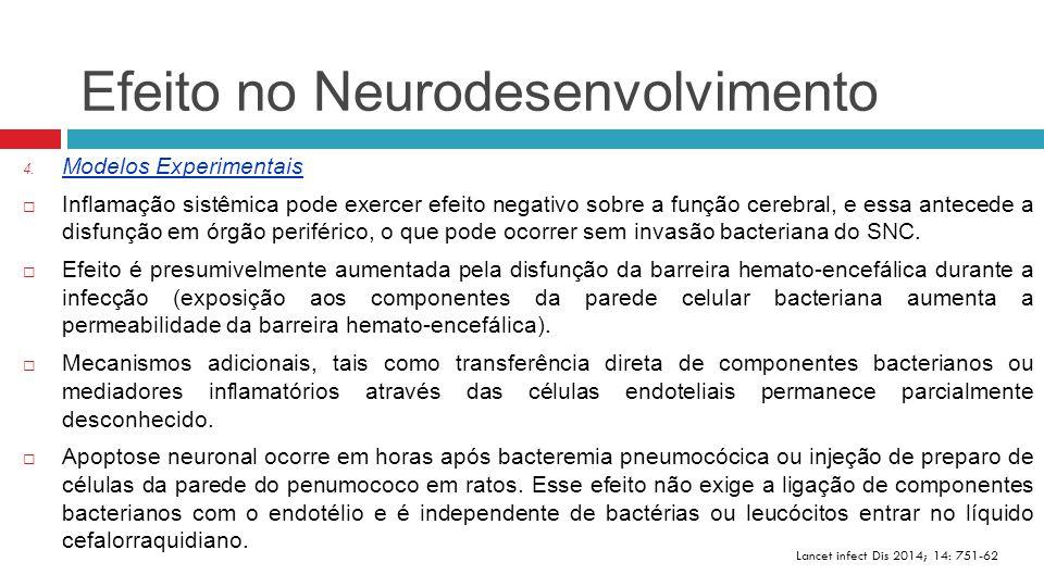Efeito no Neurodesenvolvimento Lancet infect Dis 2014; 14: 751-62 4. Modelos Experimentais  Inflamação sistêmica pode exercer efeito negativo sobre a