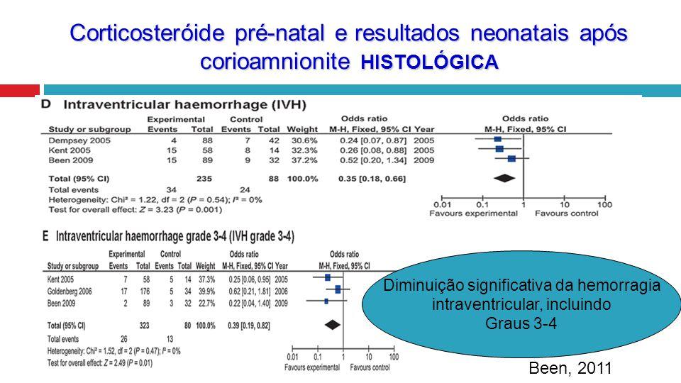 Corticosteróide pré-natal e resultados neonatais após corioamnionite HISTOLÓGICA Diminuição significativa da hemorragia intraventricular, incluindo Gr