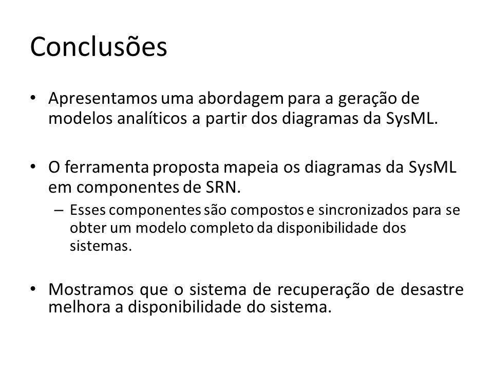 Conclusões Apresentamos uma abordagem para a geração de modelos analíticos a partir dos diagramas da SysML.
