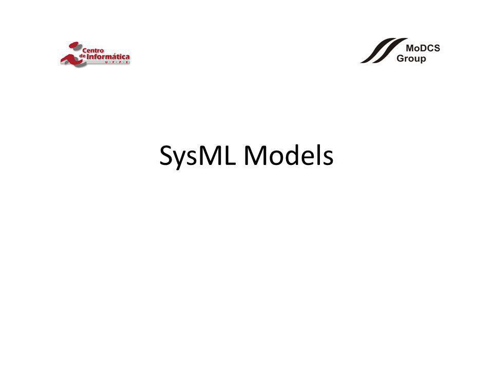 SysML Models