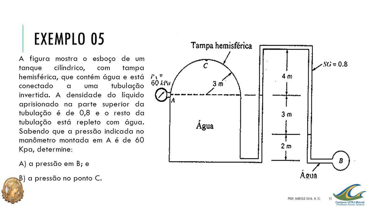 EXEMPLO 05 PROF. MARCELO SILVA, M. SC.15 A figura mostra o esboço de um tanque cilíndrico, com tampa hemisférica, que contém água e está conectado a u