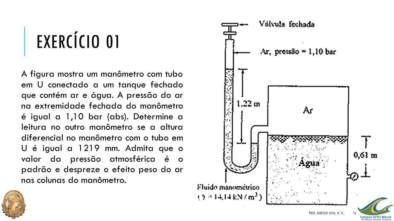EXERCÍCIO 01 PROF. MARCELO SILVA, M. SC.16 A figura mostra um manômetro com tubo em U conectado a um tanque fechado que contém ar e água. A pressão do