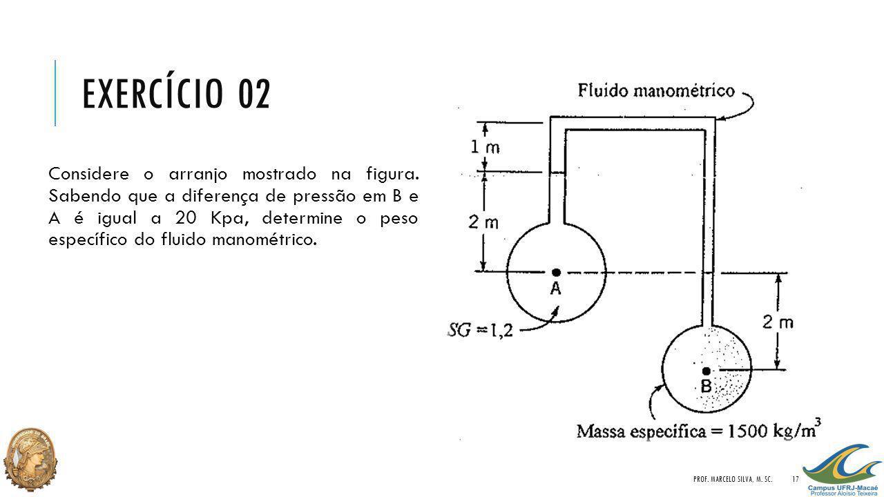 EXERCÍCIO 02 PROF. MARCELO SILVA, M. SC.17 Considere o arranjo mostrado na figura. Sabendo que a diferença de pressão em B e A é igual a 20 Kpa, deter