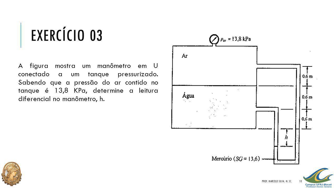 EXERCÍCIO 03 PROF. MARCELO SILVA, M. SC.18 A figura mostra um manômetro em U conectado a um tanque pressurizado. Sabendo que a pressão do ar contido n