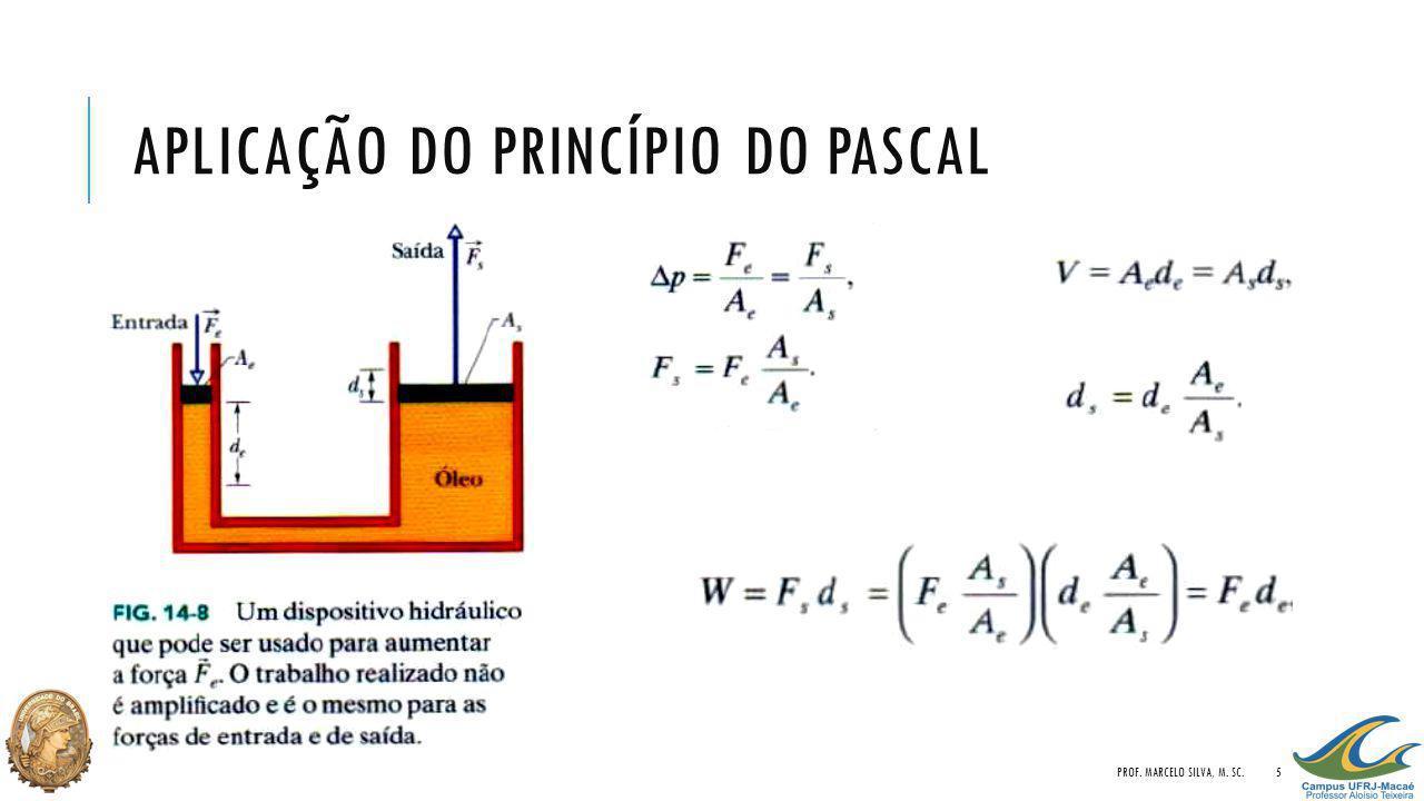 APLICAÇÃO DO PRINCÍPIO DO PASCAL PROF. MARCELO SILVA, M. SC.5