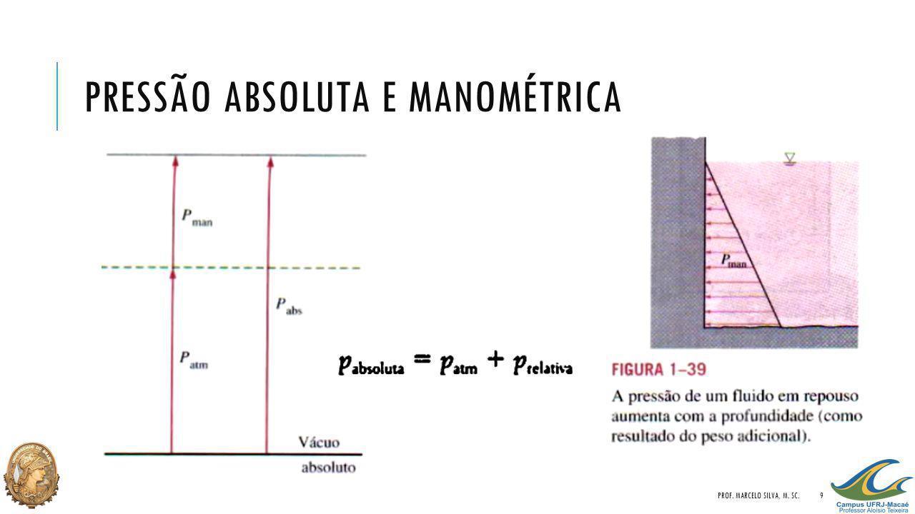 PRESSÃO ABSOLUTA E MANOMÉTRICA PROF. MARCELO SILVA, M. SC.9