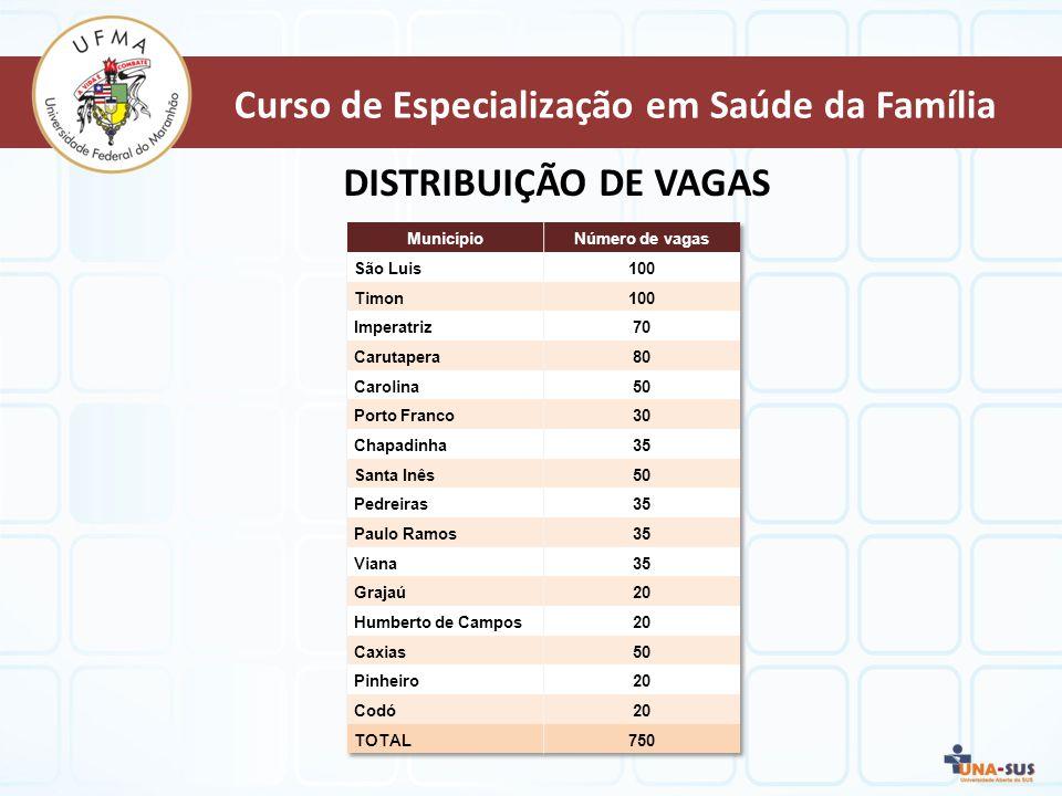 DISTRIBUIÇÃO DE VAGAS