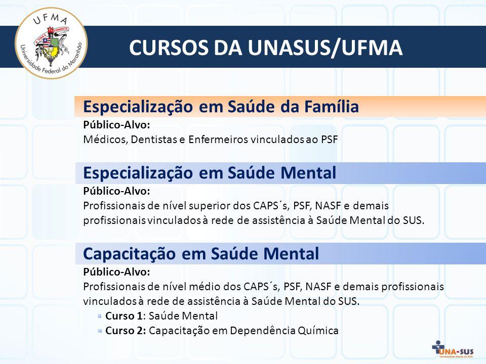 SAÚDE MENTAL DISTRIBUIÇÃO DE VAGAS - MACRO IMPERATRIZ