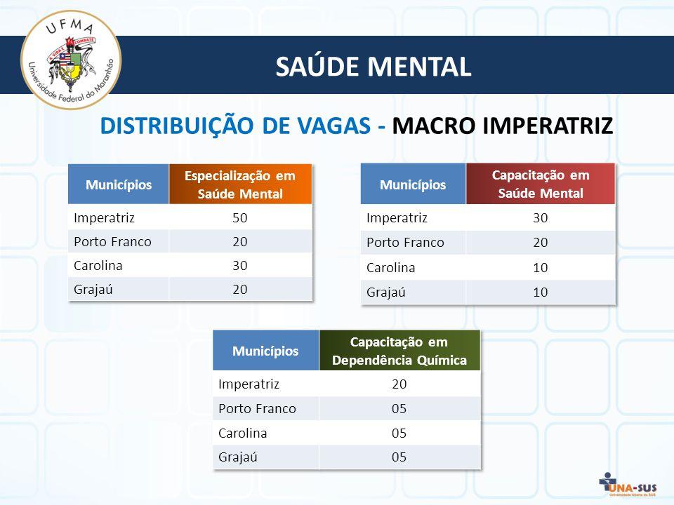 SAÚDE MENTAL DISTRIBUIÇÃO DE VAGAS - MACRO CAXIAS