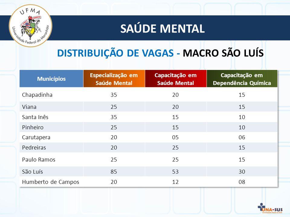 DISTRIBUIÇÃO DE VAGAS Curso de Capacitação em Dependência Química Curso de Especialização em Saúde Mental Curso de Capacitação em Saúde Mental