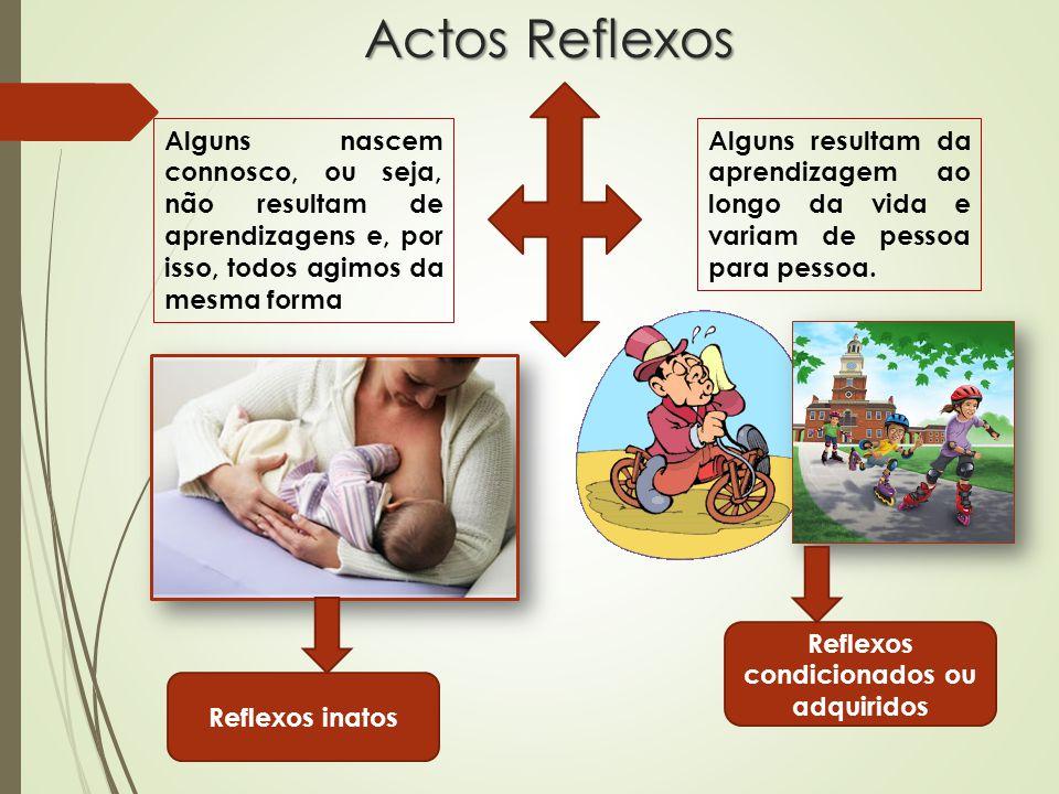 Actos Reflexos Alguns nascem connosco, ou seja, não resultam de aprendizagens e, por isso, todos agimos da mesma forma Alguns resultam da aprendizagem ao longo da vida e variam de pessoa para pessoa.