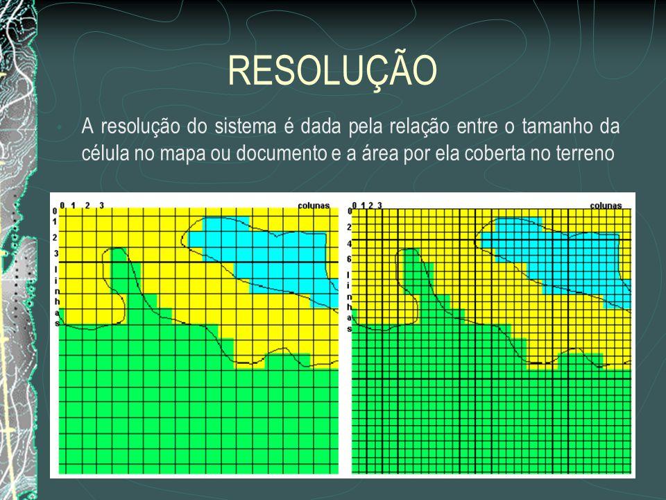 RESOLUÇÃO A resolução do sistema é dada pela relação entre o tamanho da célula no mapa ou documento e a área por ela coberta no terreno