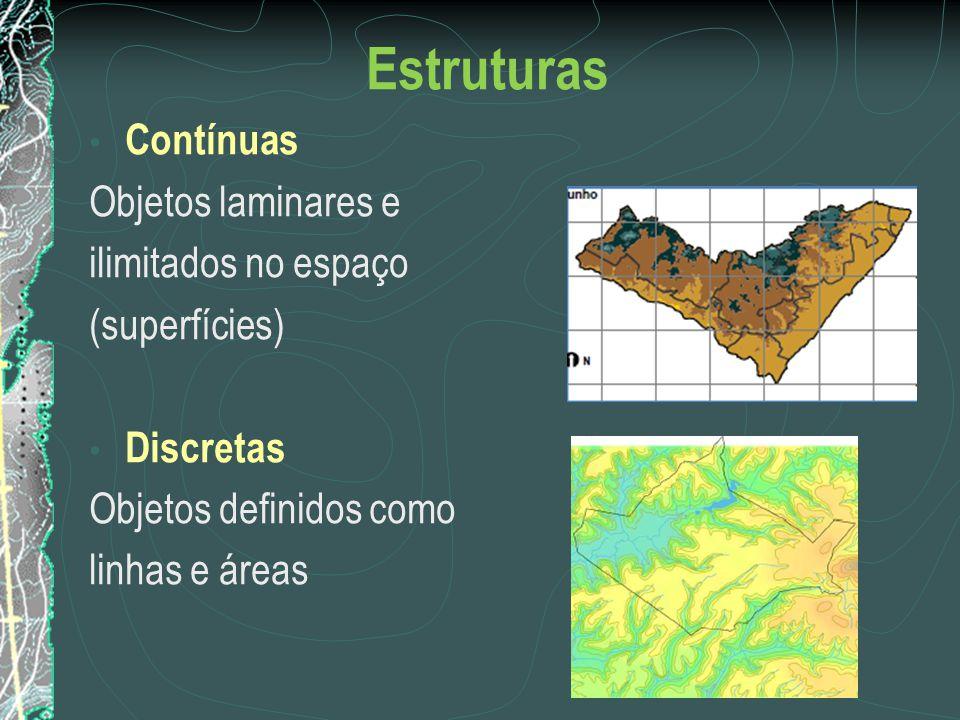 Estruturas Contínuas Objetos laminares e ilimitados no espaço (superfícies) Discretas Objetos definidos como linhas e áreas