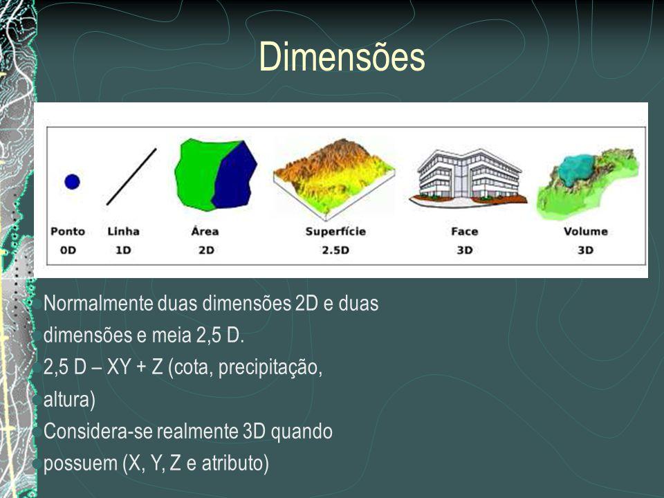 Dimensões Normalmente duas dimensões 2D e duas dimensões e meia 2,5 D. 2,5 D – XY + Z (cota, precipitação, altura) Considera-se realmente 3D quando po
