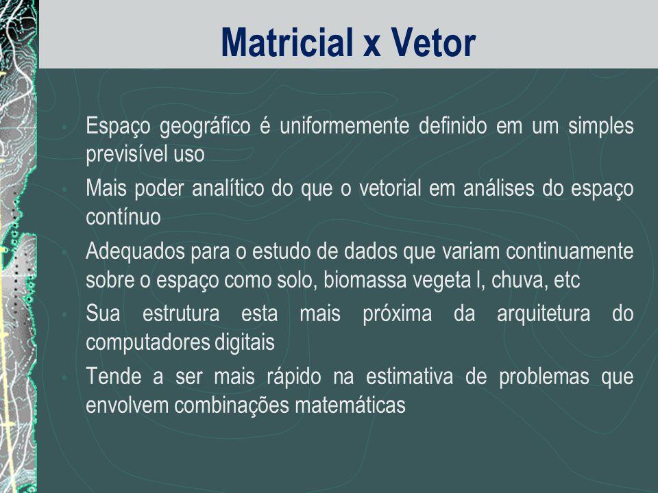 Matricial x Vetor Espaço geográfico é uniformemente definido em um simples previsível uso Mais poder analítico do que o vetorial em análises do espaço