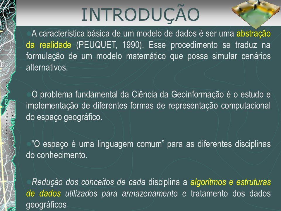 A característica básica de um modelo de dados é ser uma abstração da realidade (PEUQUET, 1990). Esse procedimento se traduz na formulação de um modelo