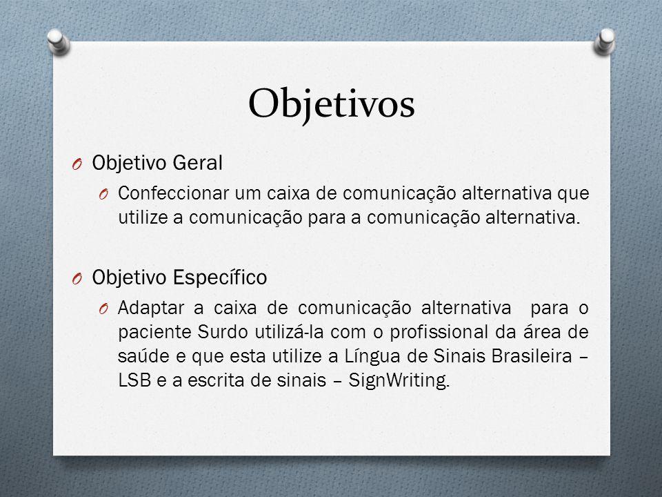 Objetivos O Objetivo Geral O Confeccionar um caixa de comunicação alternativa que utilize a comunicação para a comunicação alternativa. O Objetivo Esp