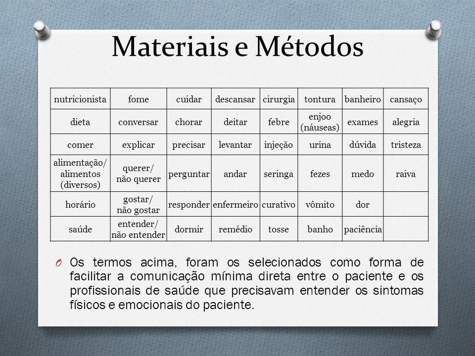 Materiais e Métodos O Os termos acima, foram os selecionados como forma de facilitar a comunicação mínima direta entre o paciente e os profissionais d