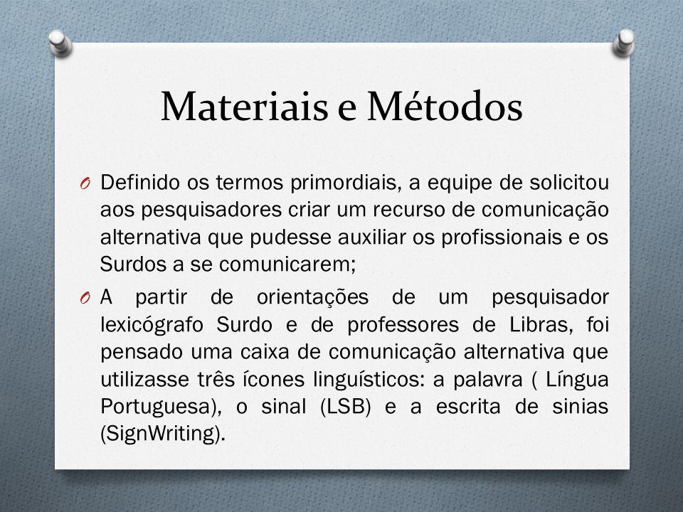 Materiais e Métodos O Definido os termos primordiais, a equipe de solicitou aos pesquisadores criar um recurso de comunicação alternativa que pudesse