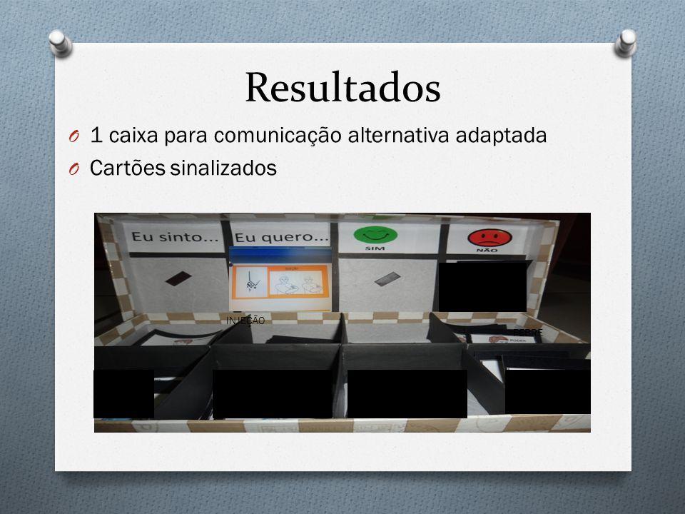 Resultados O 1 caixa para comunicação alternativa adaptada O Cartões sinalizados INJEÇÃO FEBRE