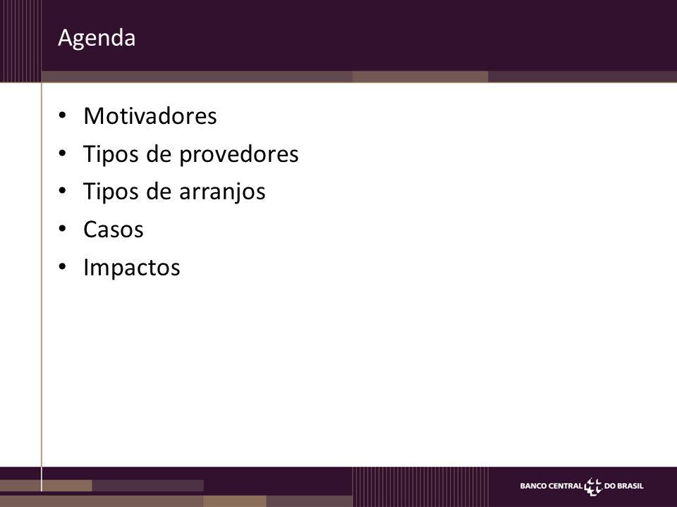 Agenda Motivadores Tipos de provedores Tipos de arranjos Casos Impactos