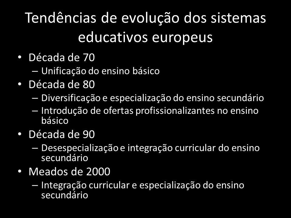Tendências de evolução dos sistemas educativos europeus Década de 70 – Unificação do ensino básico Década de 80 – Diversificação e especialização do ensino secundário – Introdução de ofertas profissionalizantes no ensino básico Década de 90 – Desespecialização e integração curricular do ensino secundário Meados de 2000 – Integração curricular e especialização do ensino secundário