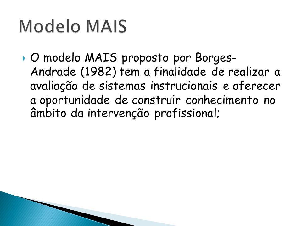  O modelo MAIS proposto por Borges- Andrade (1982) tem a finalidade de realizar a avaliação de sistemas instrucionais e oferecer a oportunidade de co