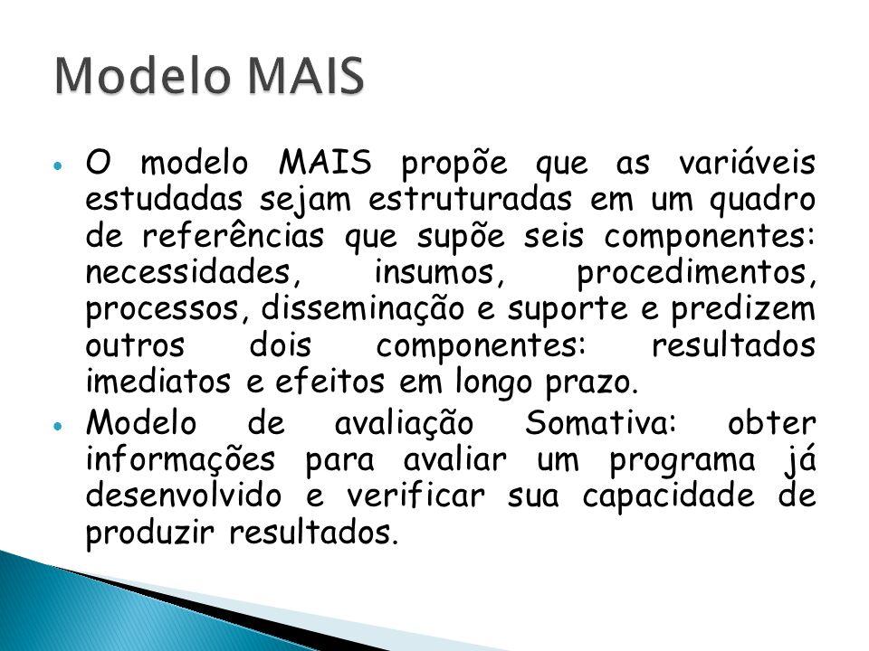  O modelo MAIS propõe que as variáveis estudadas sejam estruturadas em um quadro de referências que supõe seis componentes: necessidades, insumos, pr