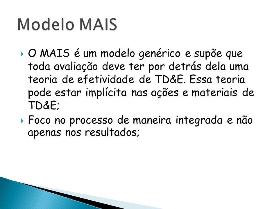  O MAIS é um modelo genérico e supõe que toda avaliação deve ter por detrás dela uma teoria de efetividade de TD&E. Essa teoria pode estar implícita
