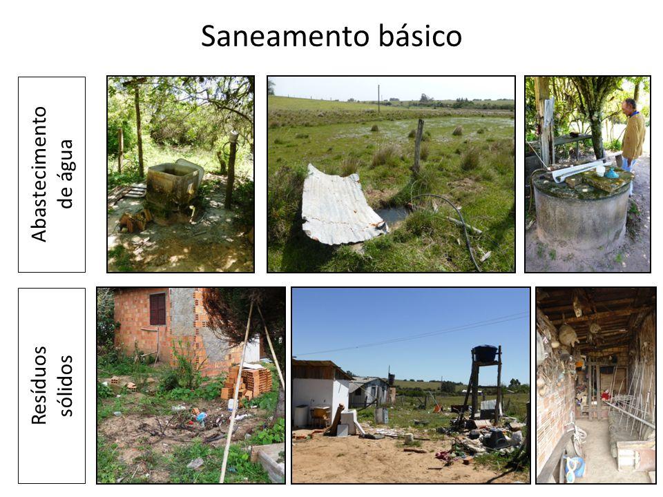Saneamento básico Abastecimento de água Resíduos sólidos