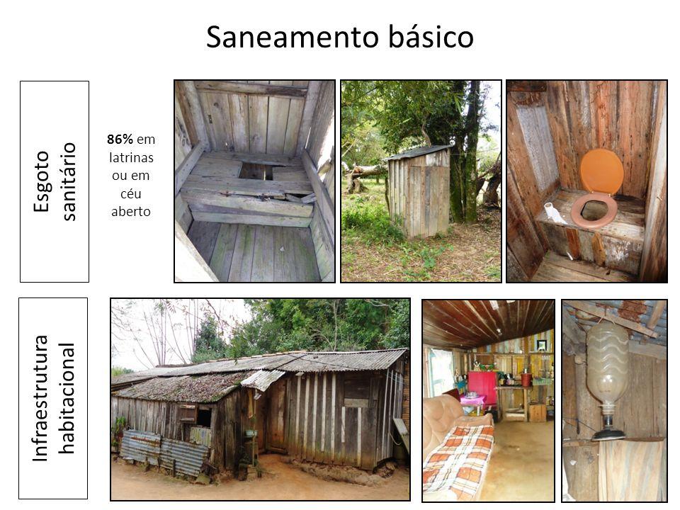 Saneamento básico Infraestrutura habitacional Esgoto sanitário 86% em latrinas ou em céu aberto