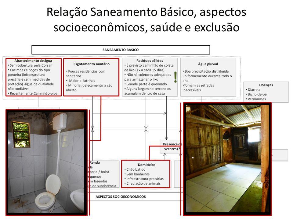 Relação Saneamento Básico, aspectos socioeconômicos, saúde e exclusão ! !
