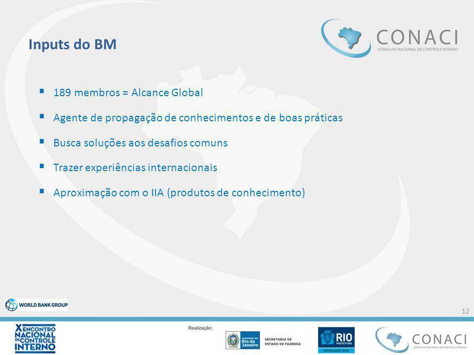 Inputs do BM  189 membros = Alcance Global  Agente de propagação de conhecimentos e de boas práticas  Busca soluções aos desafios comuns  Trazer e